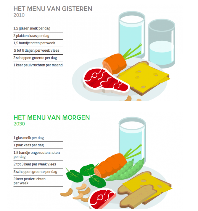 gram vlees per dag